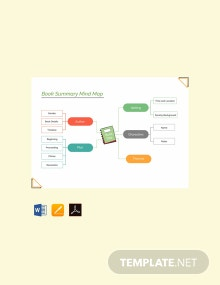 Book Summary Mind Map Template