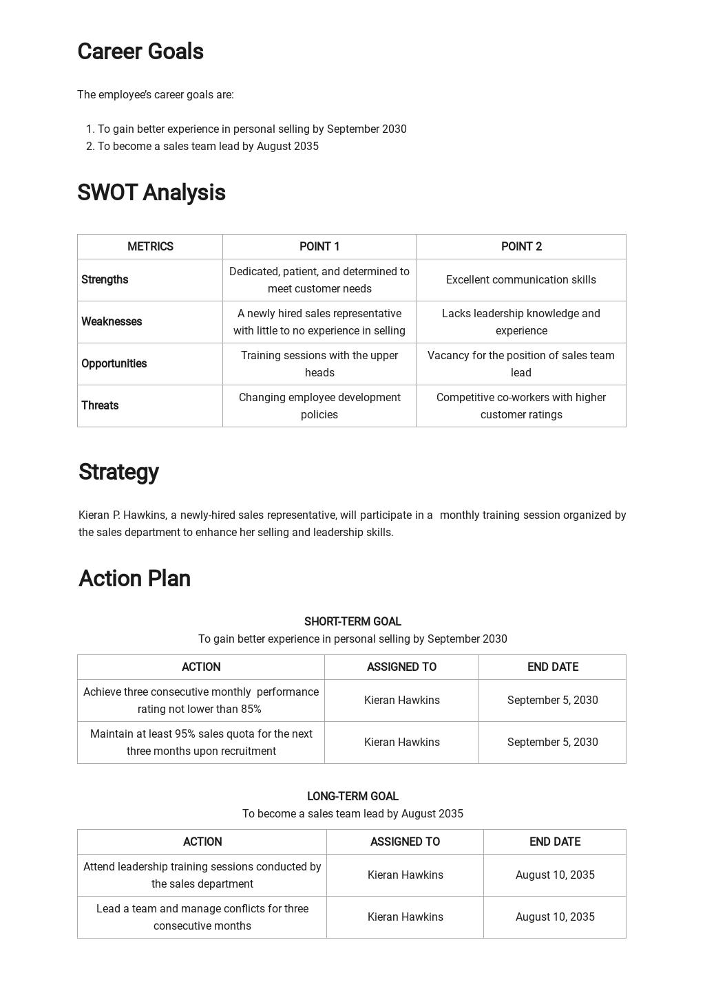 Sample Employee Development Plan Template 1.jpe