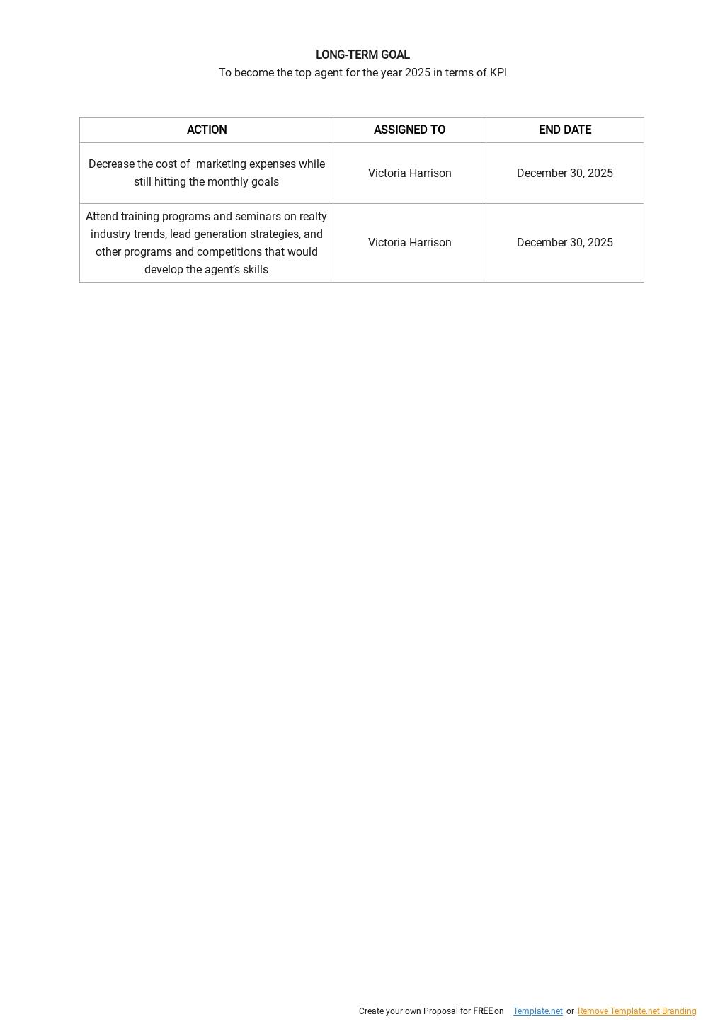 Employee Performance Development Plan Template 2.jpe