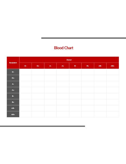 Blood Chart Template
