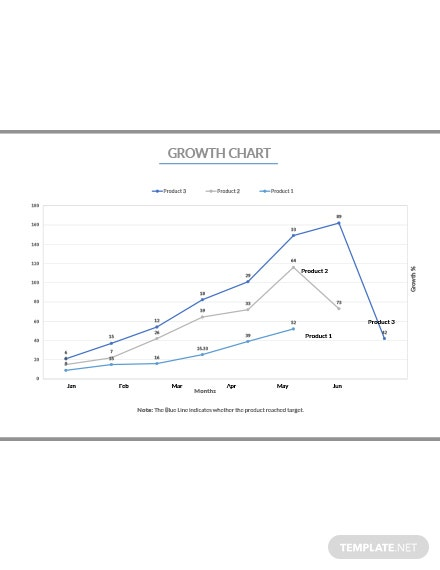 Business Growth Chart Template