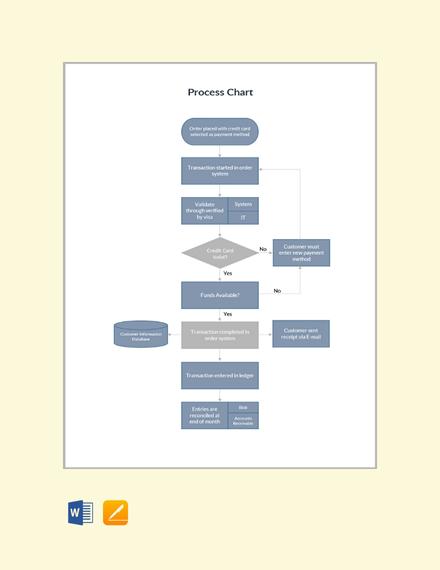 Free Process Chart Template