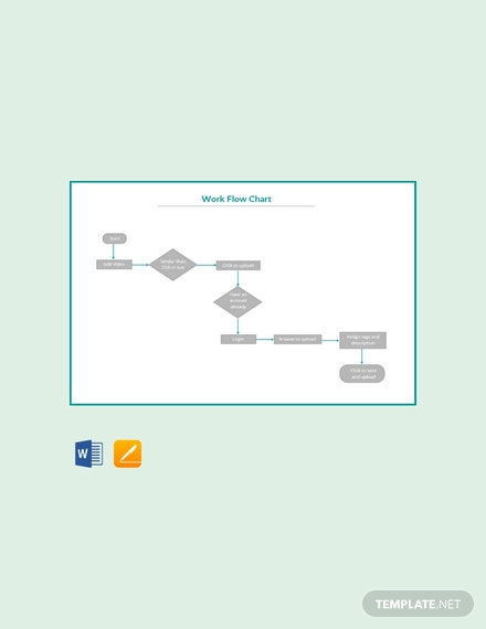Free Work Flowchart Example Template