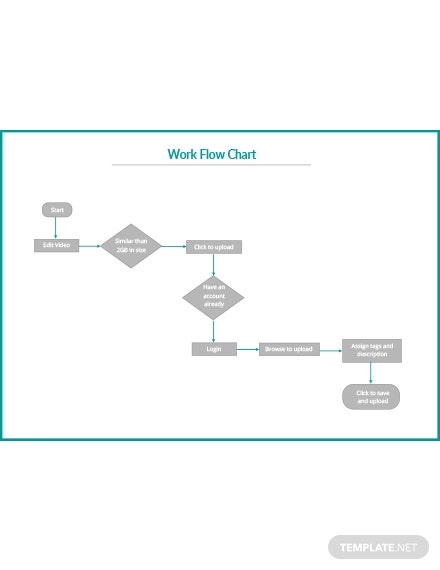 Work Flowchart Example Template