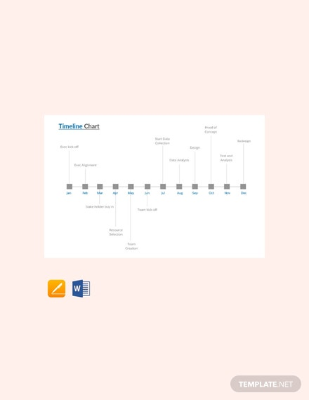 Free Timeline Chart Template