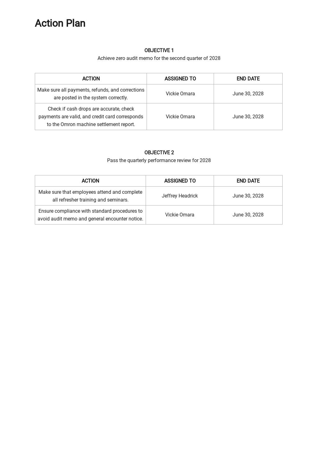 Employee Performance Action Plan Template 2.jpe