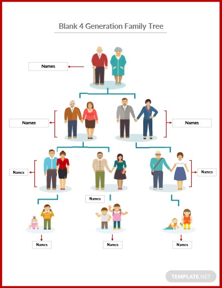 Blank 4 Generation Family Tree Template