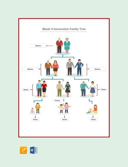 Free Blank 4 Generation Family Tree Template