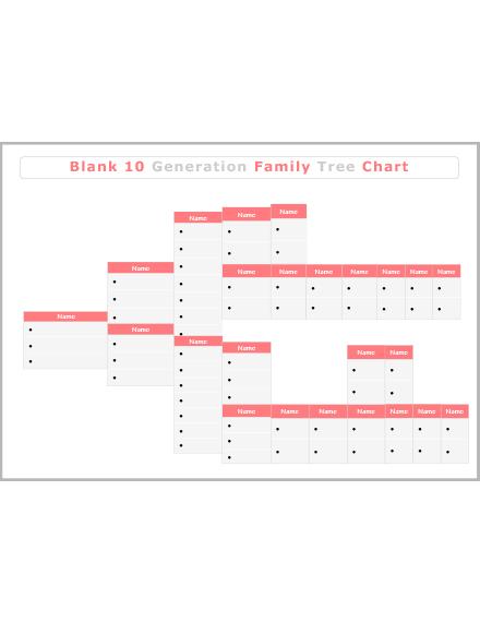 Blank 10 Generation Family Tree Template