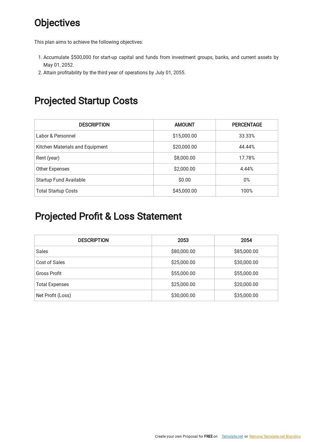 Startup Business Plan Financial Template 1.jpe