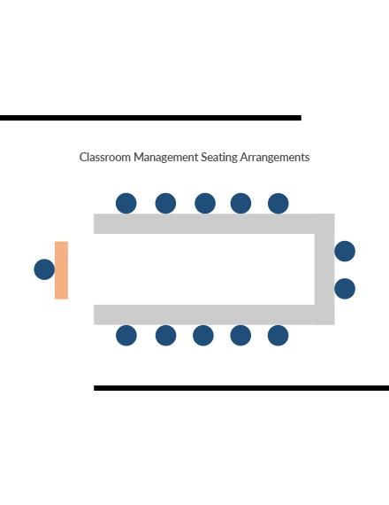 Classroom Management Seating Arrangements Template