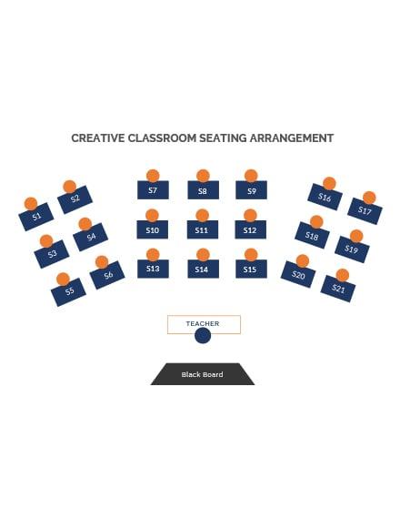 Creative Classroom Seating Arrangements Template