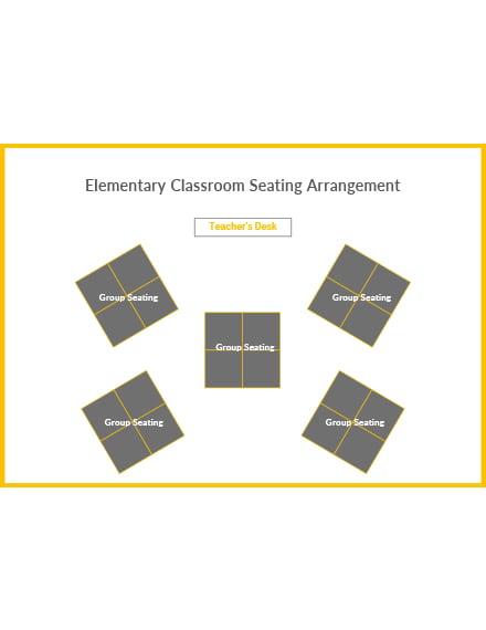 Elementary Classroom Seating Arrangements Template