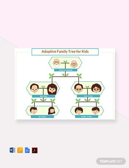 Free Adoptive Family Tree Template For Kid's
