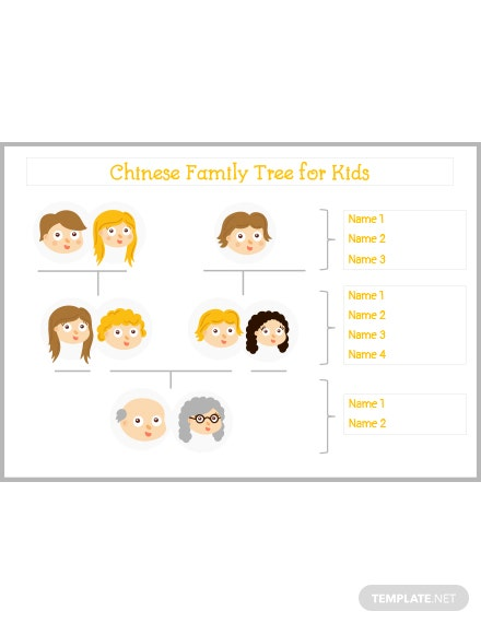 Chinese Family Tree Template For Kids