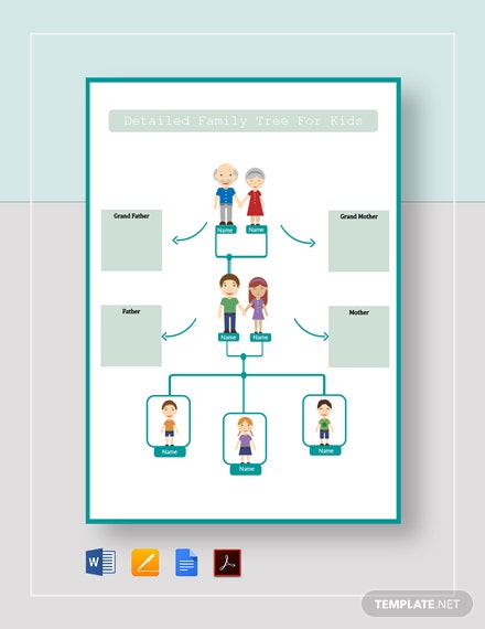 Free Detailed Family Tree Template For Kid's
