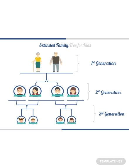 Extended Family Tree For Kids Template