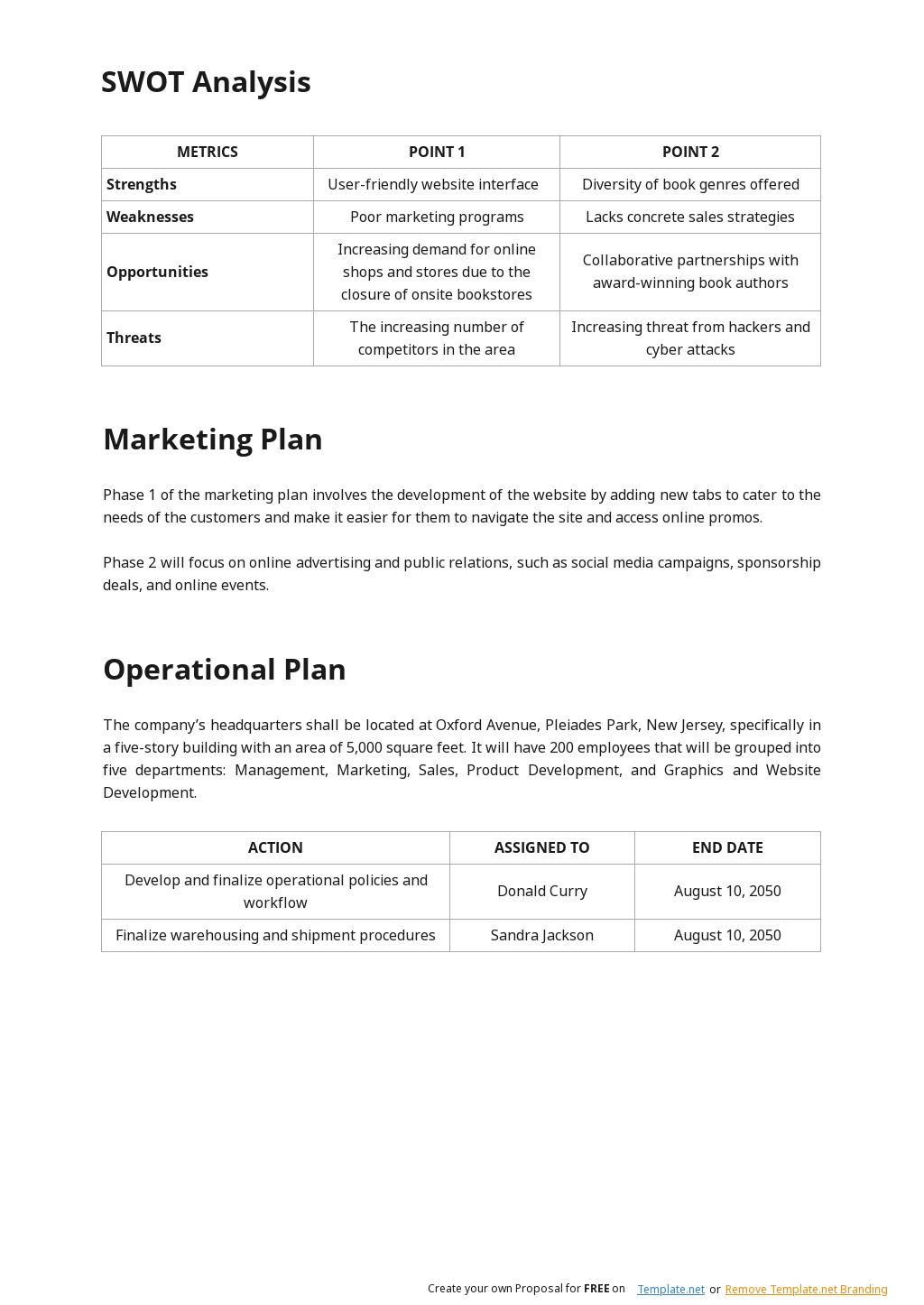 Online Store Plan Template 2.jpe