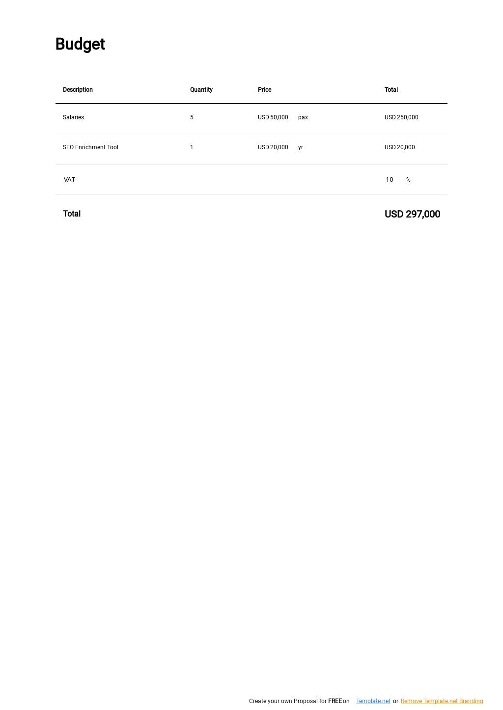 Online Store Marketing Plan Template 3.jpe