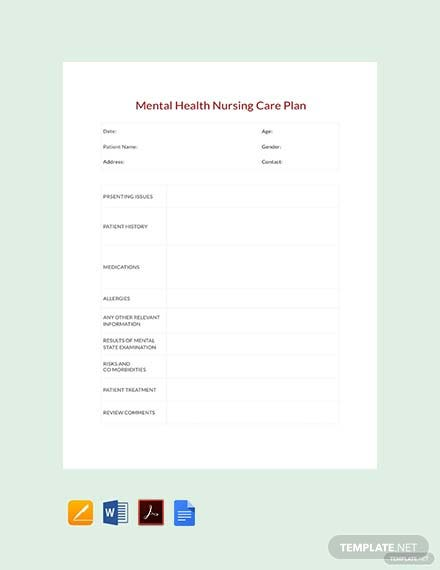 Mental Health Nursing Care Plan Template