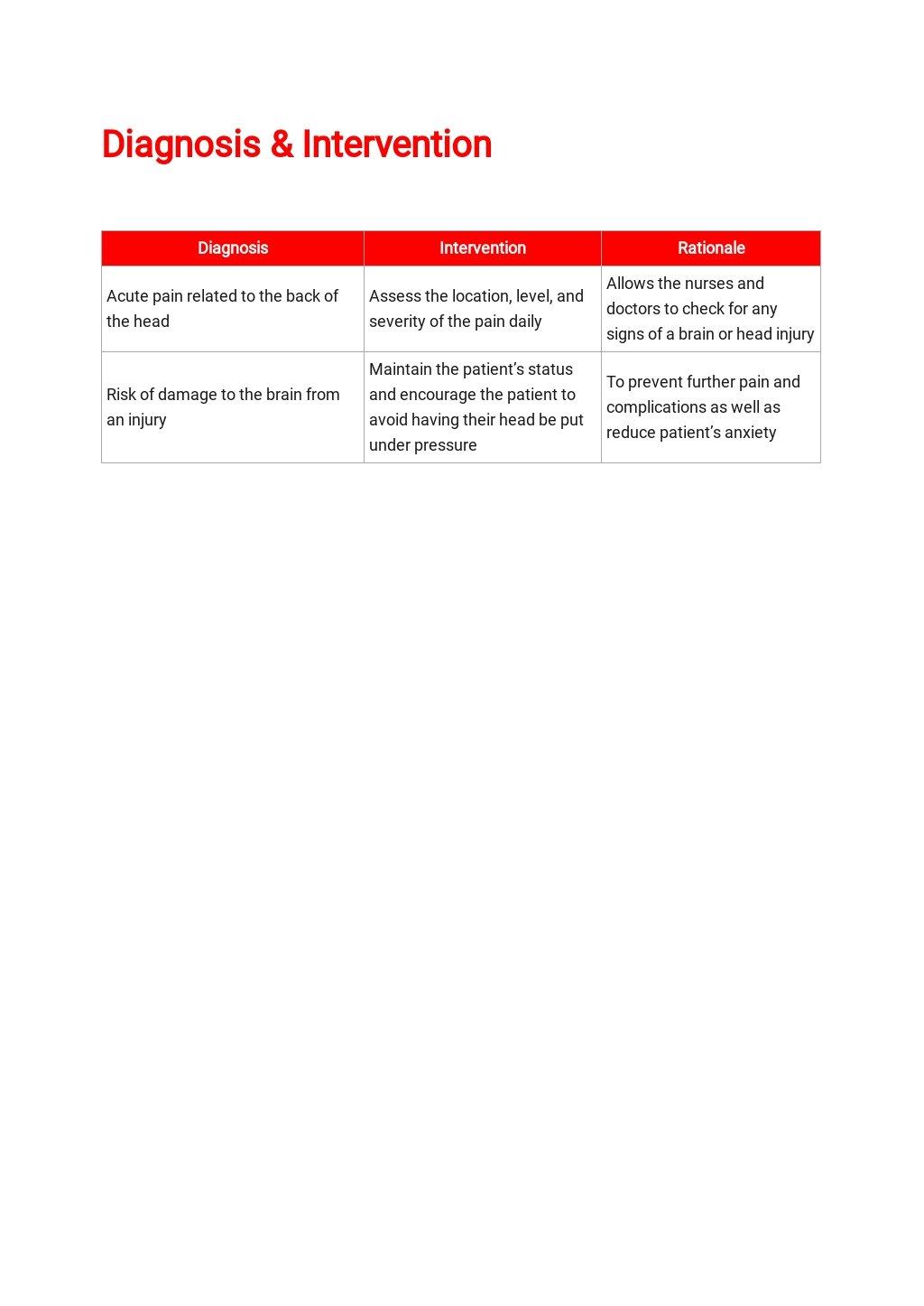 Nursing Student Care Plan Template [Free PDF] - Google Docs, Word, Apple Pages, PDF
