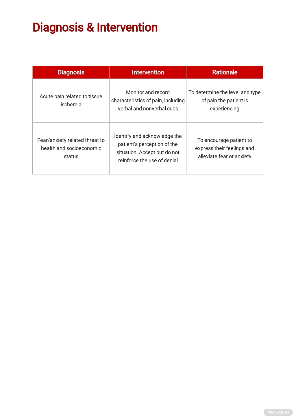 Free Printable Nursing care plan Template 3.jpe