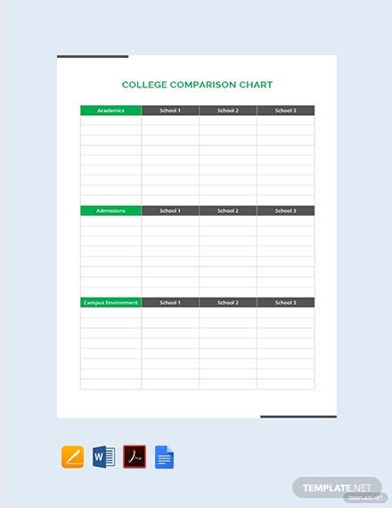 College Comparison Chart Template