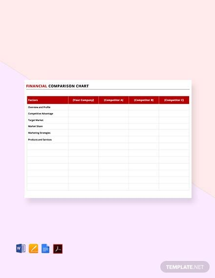 Free Financial Comparison Chart Template