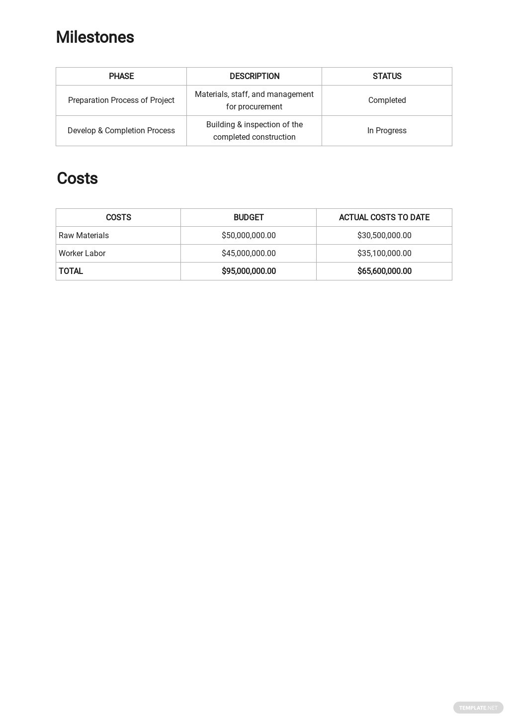 Free Daily Material Control Report Template 2.jpe