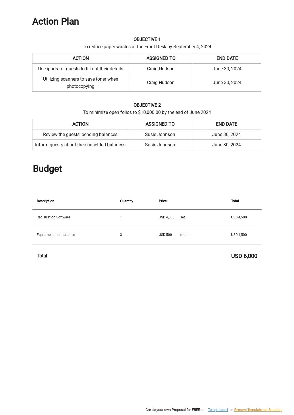 Business Process Improvement Plan Template 2.jpe