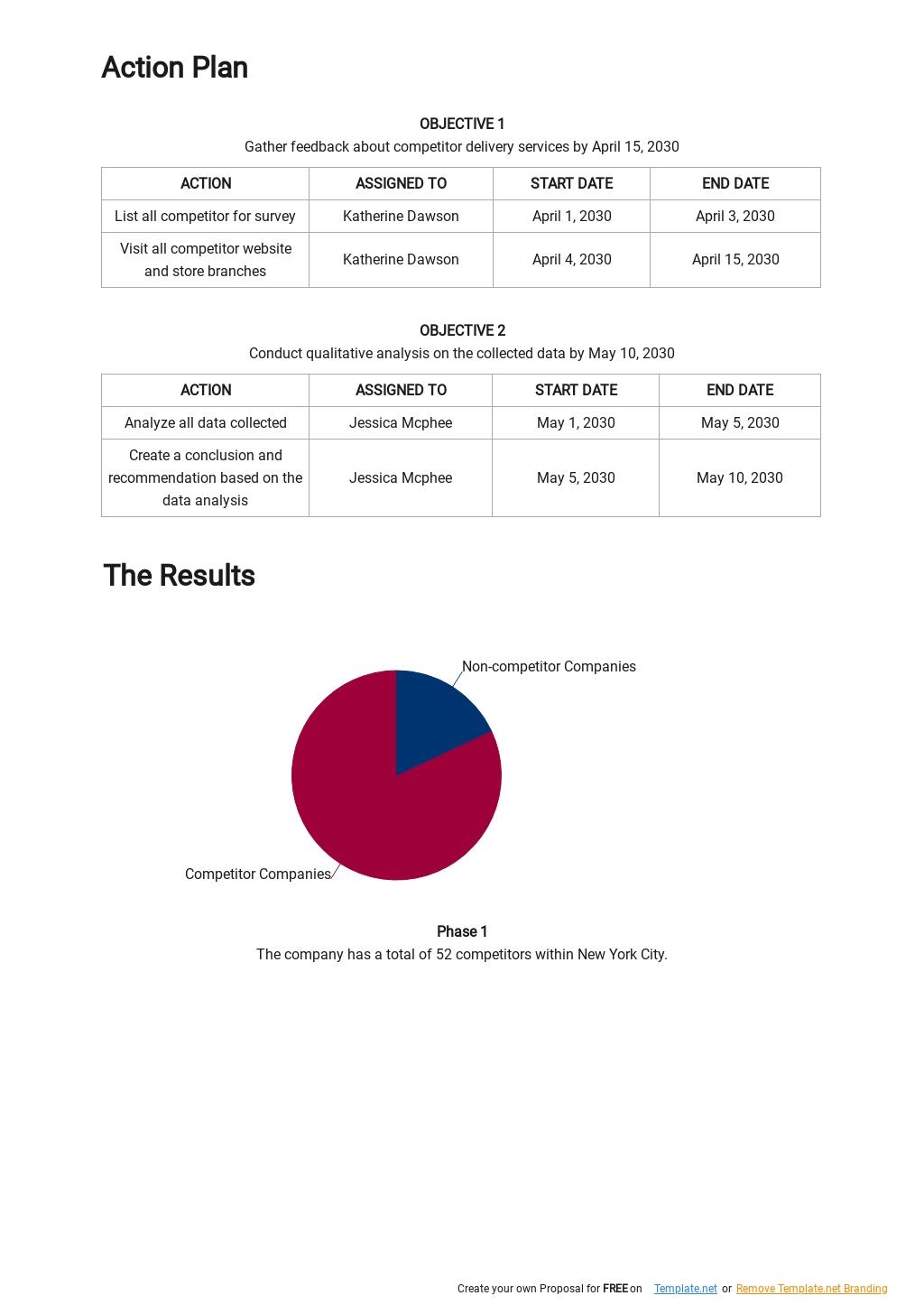 Qualitative Data Analysis Plan Template 3.jpe