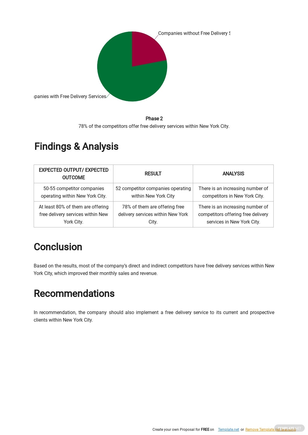 Qualitative Data Analysis Plan Template 4.jpe