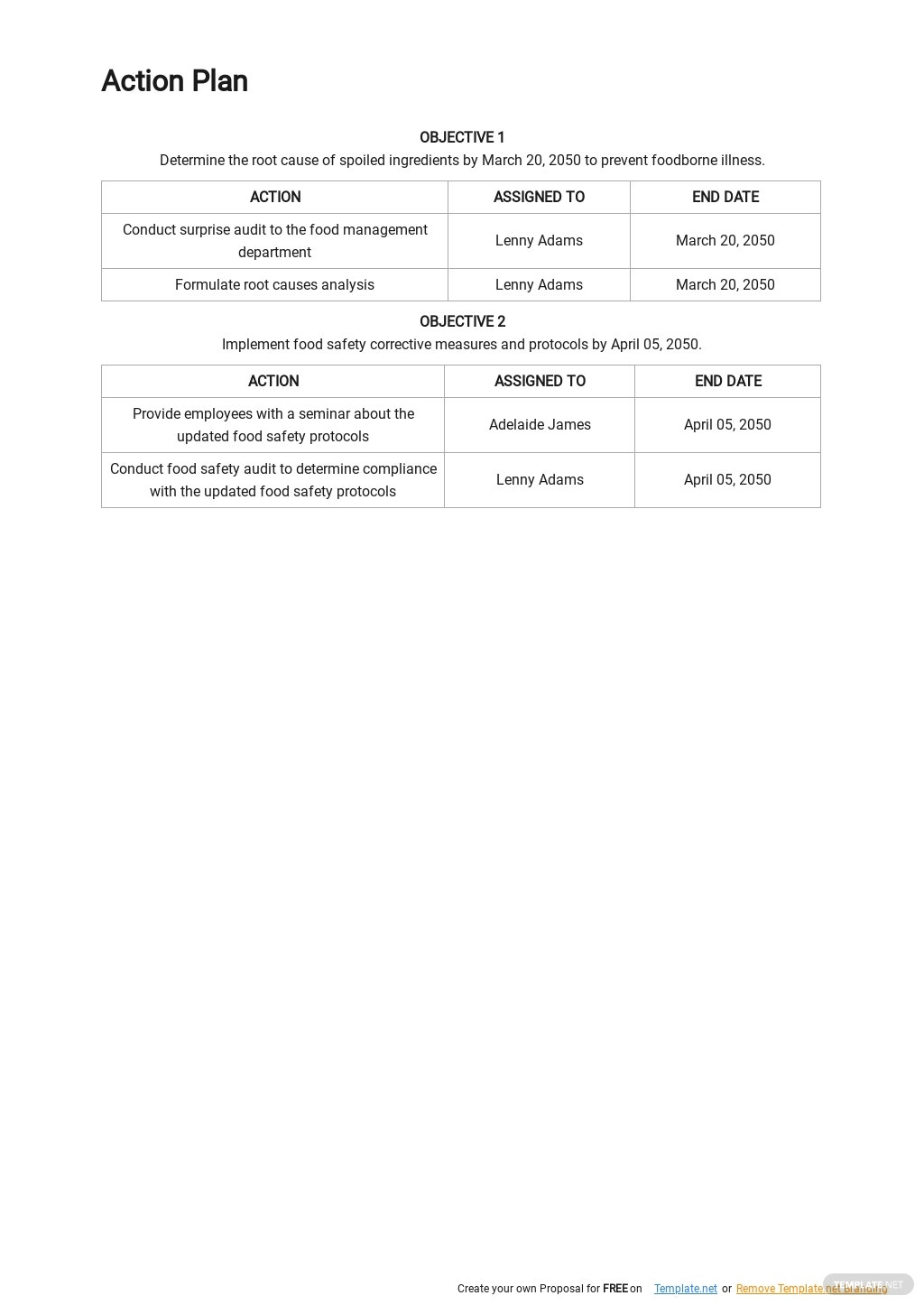 Food Safety Corrective Action Plan Template  2.jpe