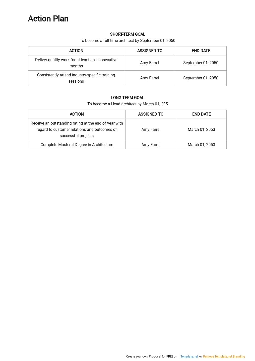 Sample Performance Development Plan Template 2.jpe