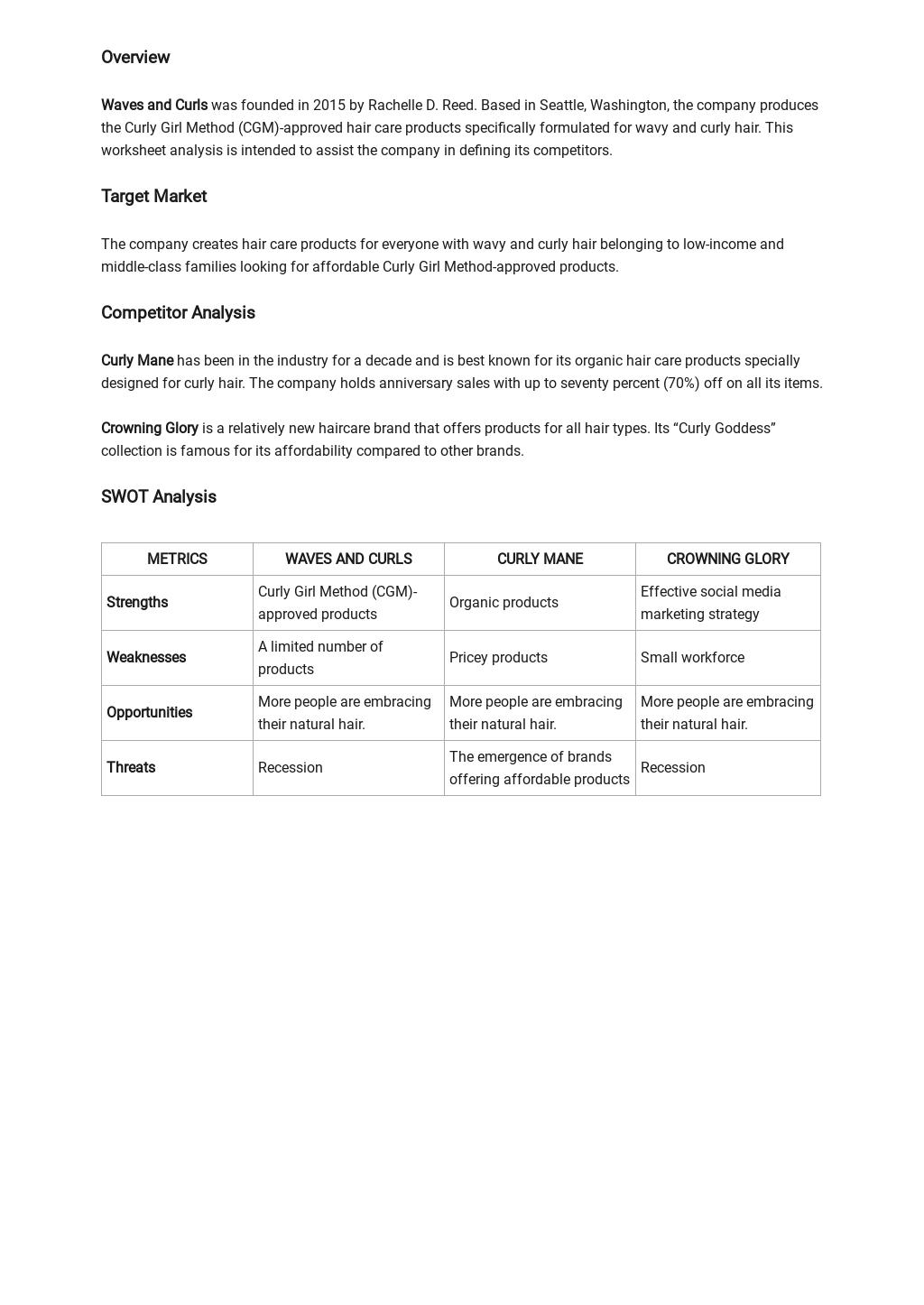 Worksheet Competitor Analysis Template [Free PDF] - Google Docs, Word