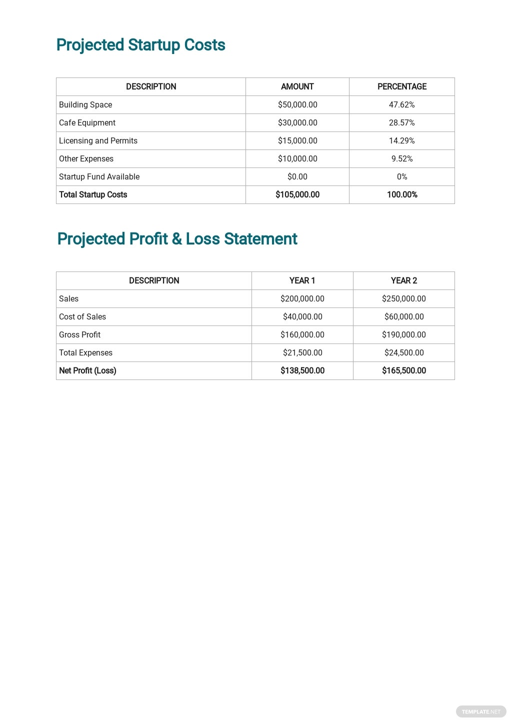 Business Plan Guidelines Template 5.jpe