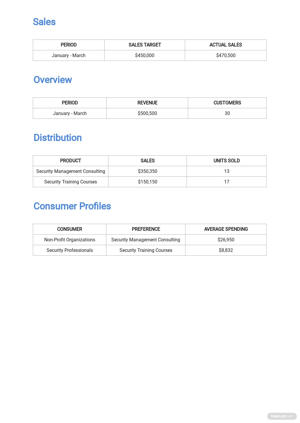 Free Sales Report Template 2.jpe