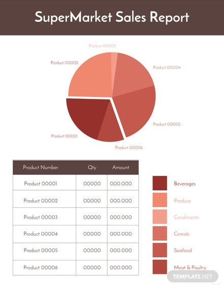 Free Sales Report Template