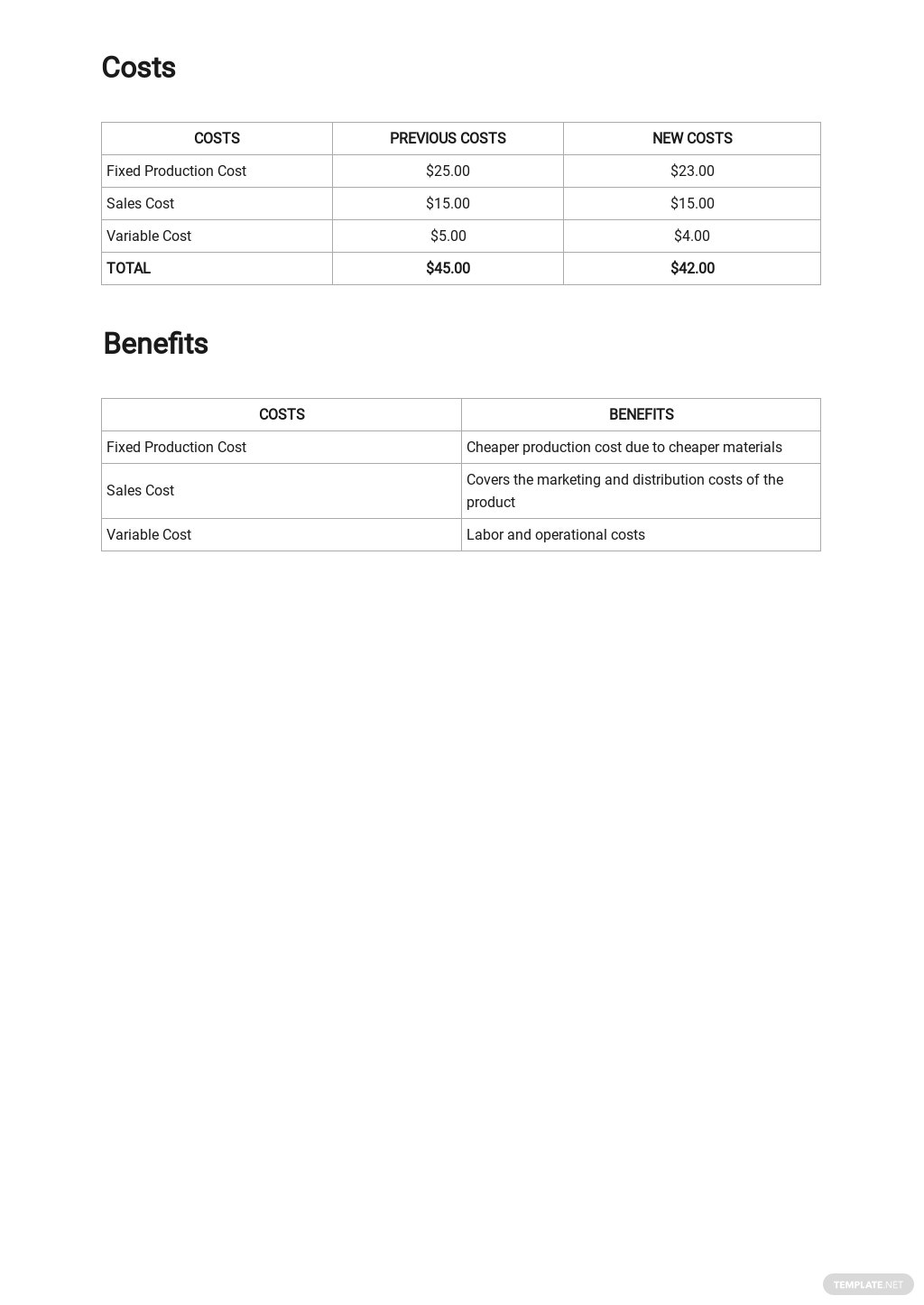 Break Even and Profit Volume Cost Analysis Template 2.jpe