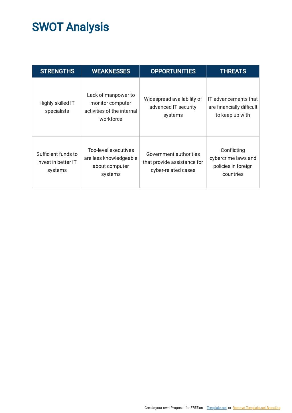 IT Strategy Plan Template 2.jpe