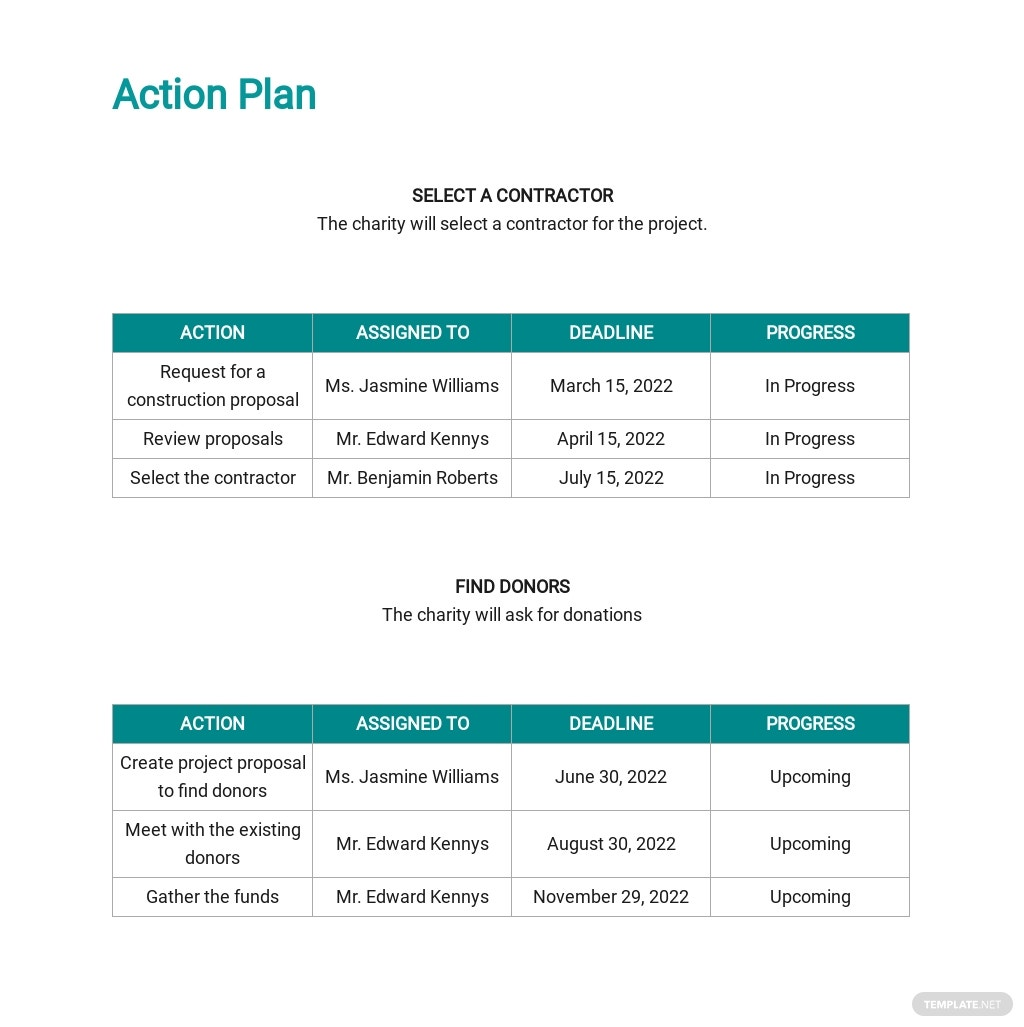Project Proposal Template [Free PDF] - Google Docs, Word, Apple Pages