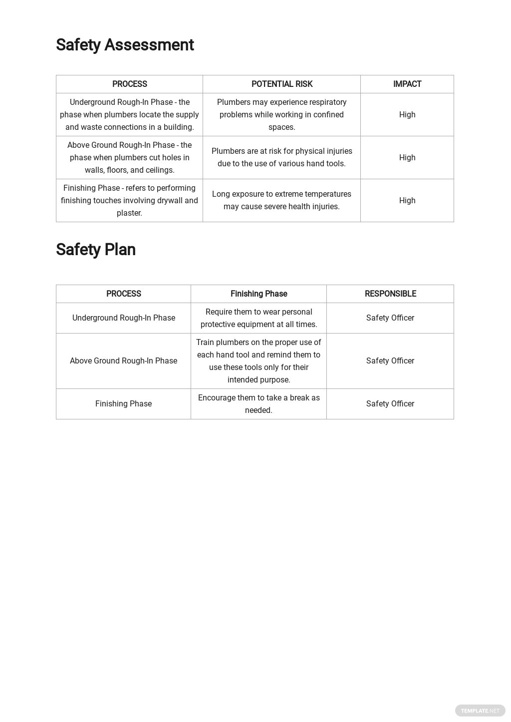 Job Safety Analysis Template 2.jpe