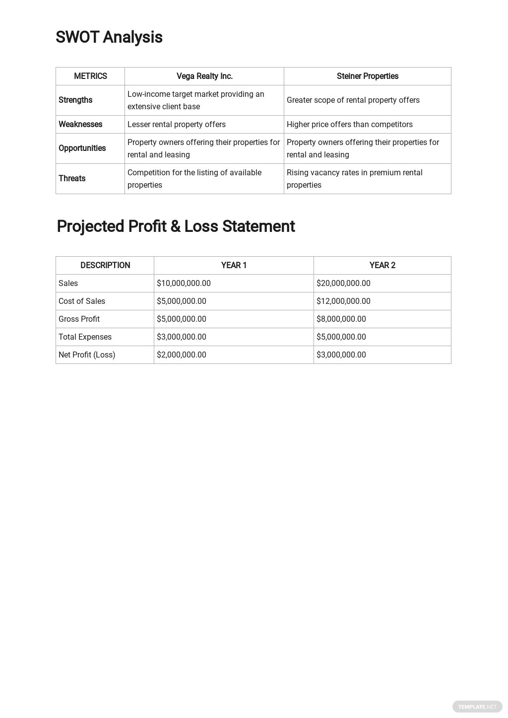 Real Estate Market Analysis Template 2.jpe
