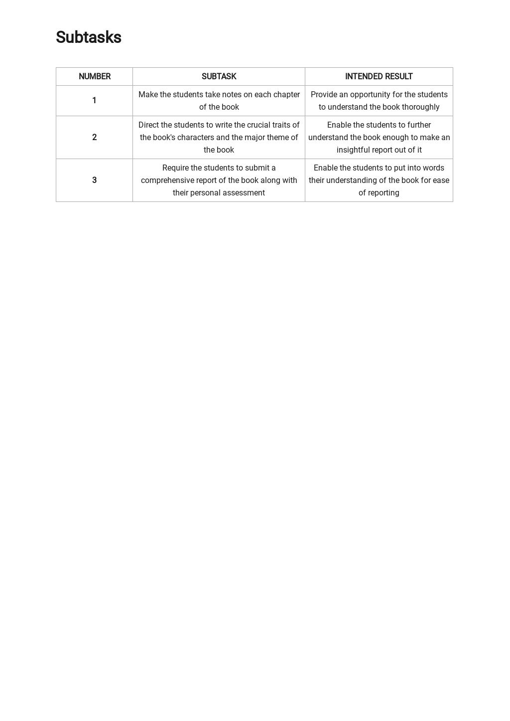 Sample Task Analysis Template 2.jpe