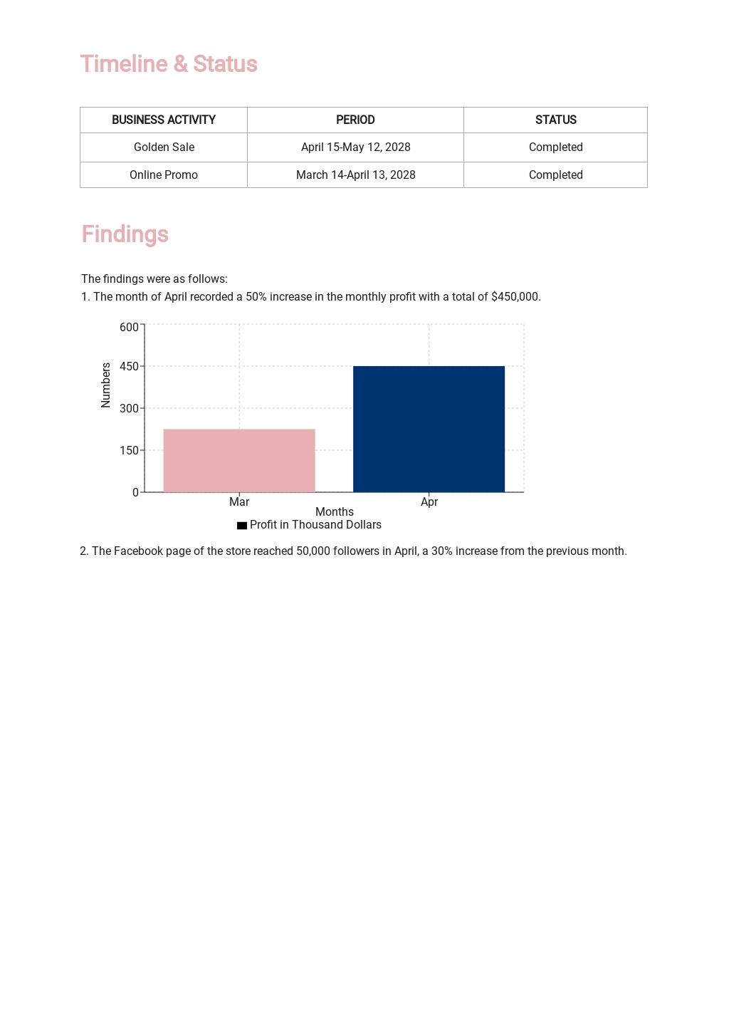 Formal Report Template 2.jpe