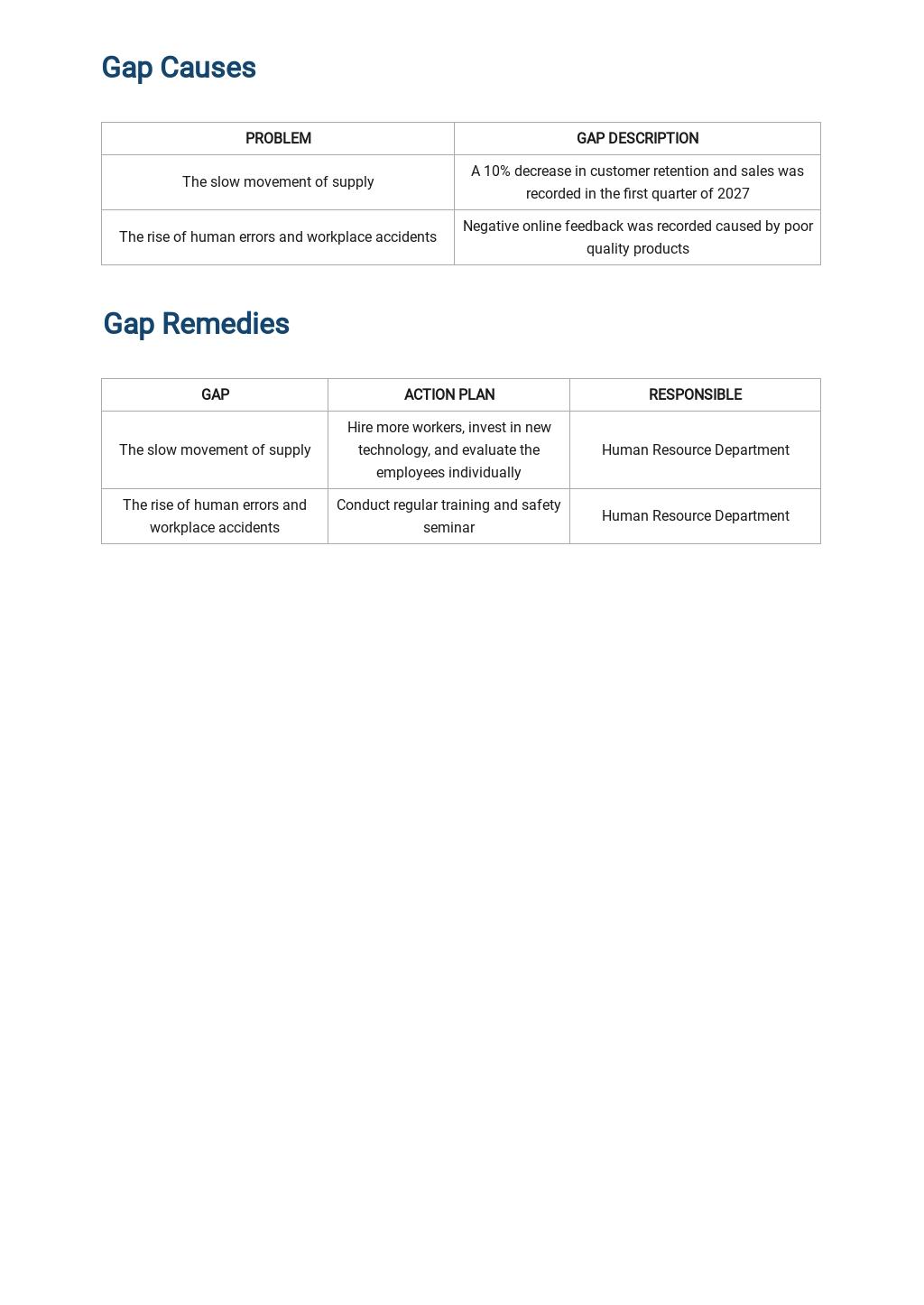 Sample Gap Analysis Report Template 2.jpe