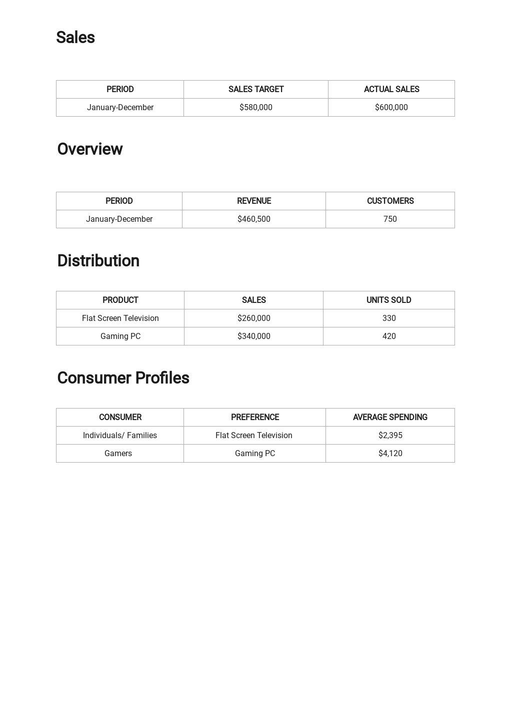 Annual Sales Report Sample Template 2.jpe