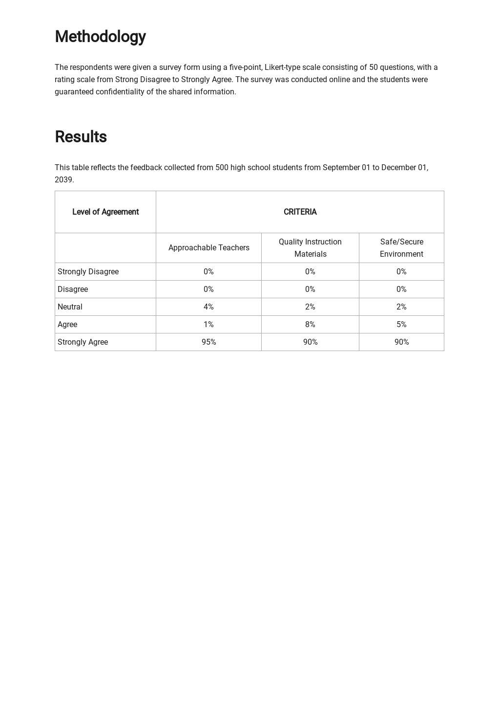 Sample Survey Report Template 2.jpe
