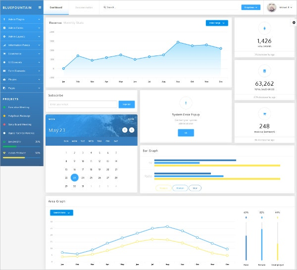Business Responsive Admin Template