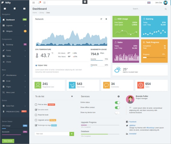 Nifty Responsive Admin Template.j